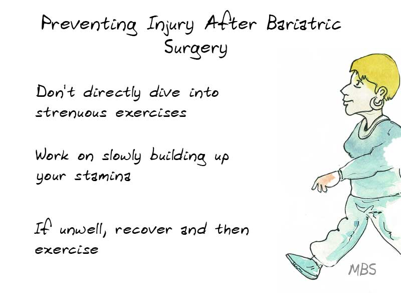 How to Prevent Injury After WLS