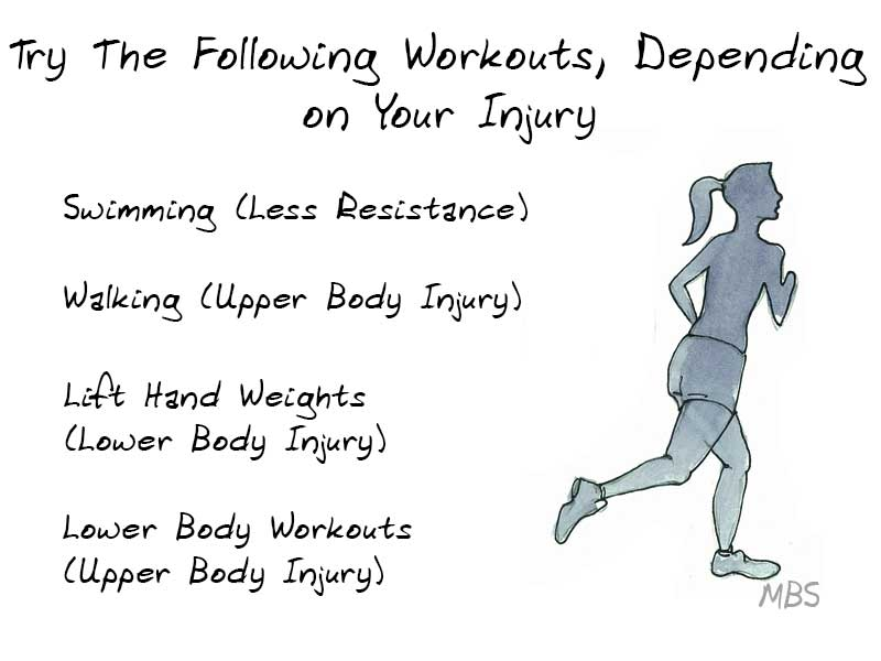 Exercises To Do During Injury