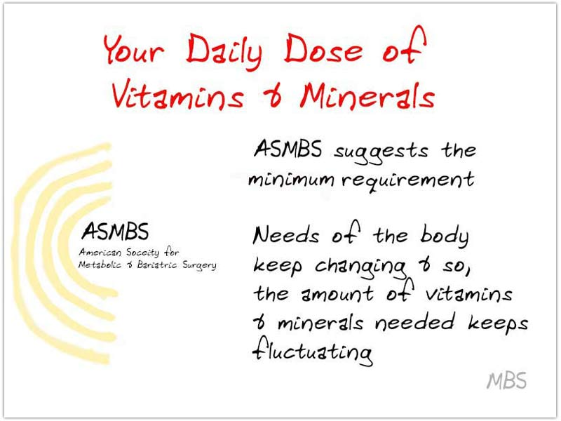Daily Dose of Vitamins Supplements