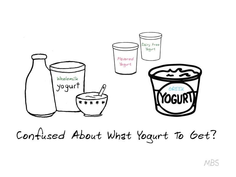 Confused About What Yogurt To Get