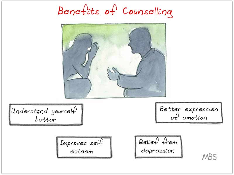 Benefits of Counselling