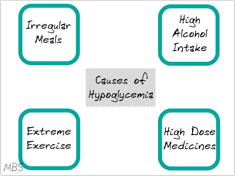 Causes of Hypoglycemia Post Weight Loss Surgery