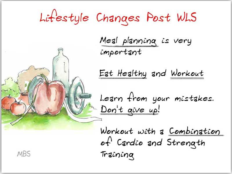 Lifestyle Changes Post WLS