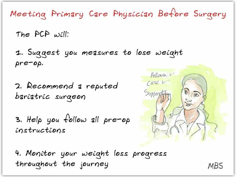 Why meet PCP Before WLS
