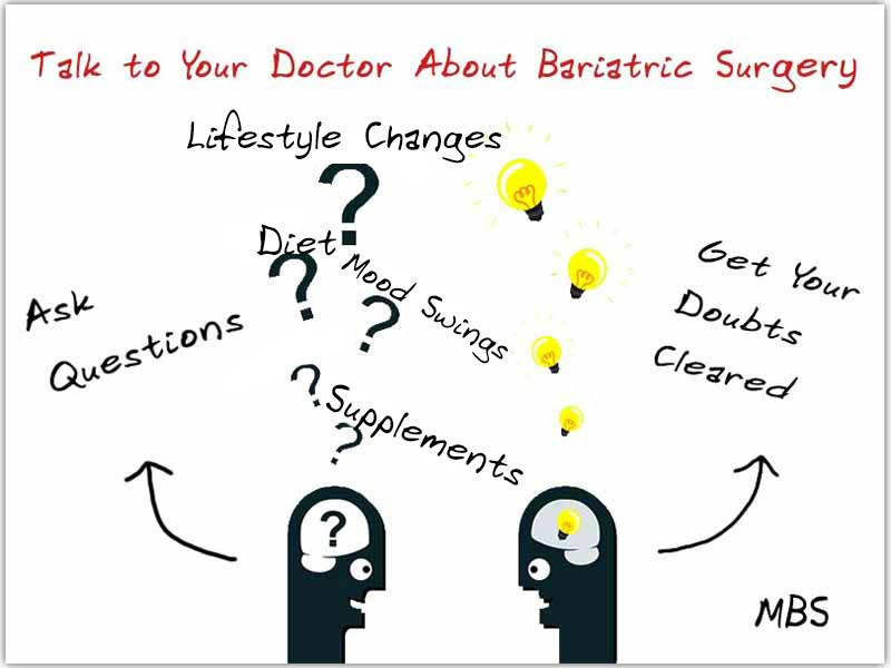 Ask Questions Before Weight Loss Surgery