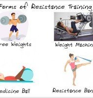 Let's Focus on Resistance Training After Bariatric Surgery