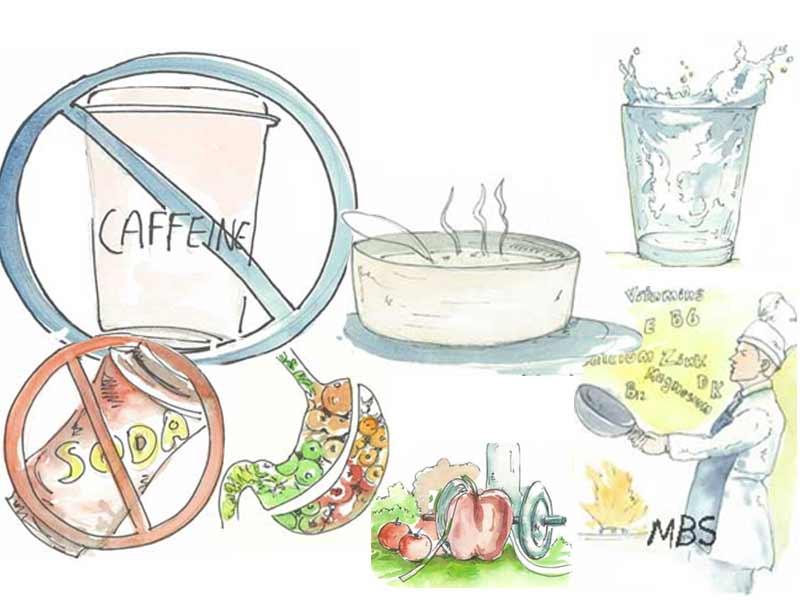 Gastric Band Diet Plan