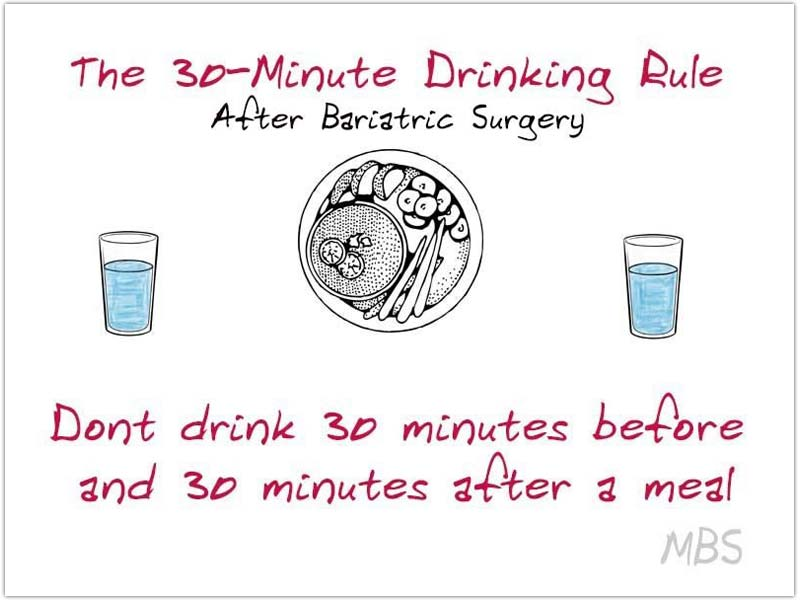30 minute drinking rule after weight loss surgery infographic