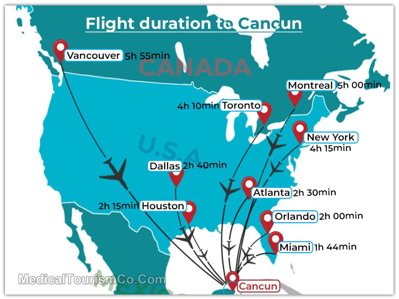 Flight Duration Cancun