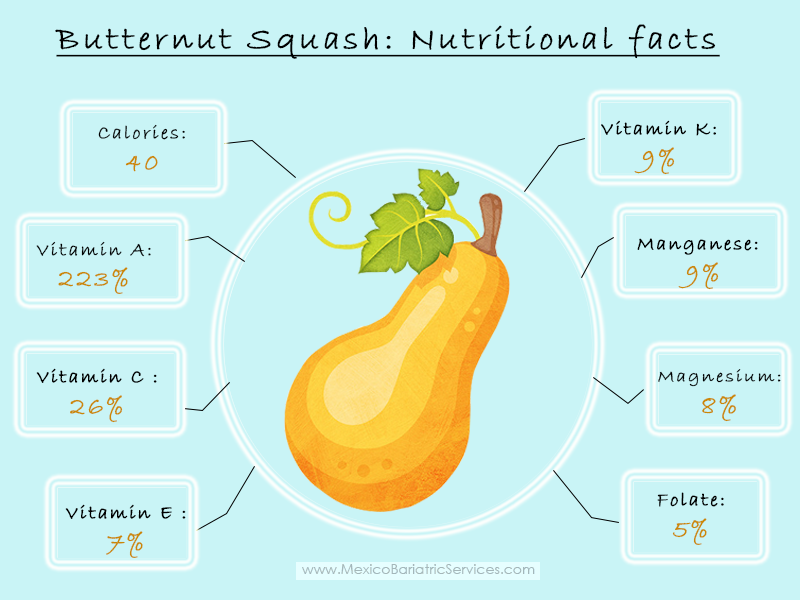 8 nutritional facts of butternut squash