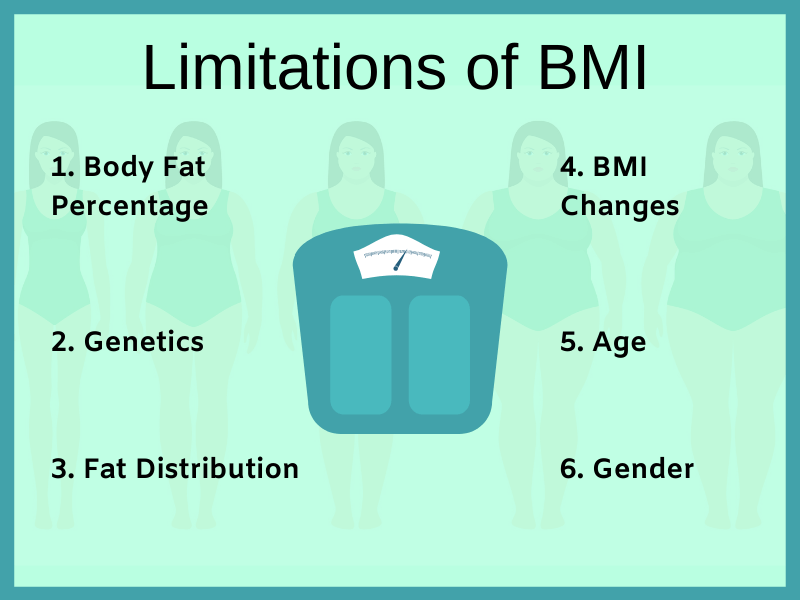 Limitations of BMI for bariatric surgery